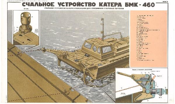 0529. Военный ретро плакат: Счальное устройство катера БМК-460
