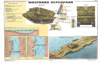 0532. Военный ретро плакат: Мостовая переправа