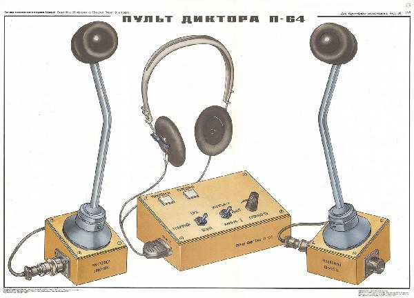 0534. Военный ретро плакат: Пульт диктора П-64