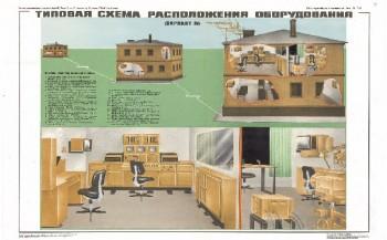 0537. Военный ретро плакат: Типовая схема расположения оборудования