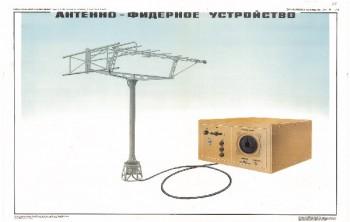 0540. Военный ретро плакат: Антенно-фидерное устройство
