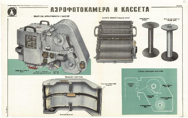 0542. Военный ретро плакат: Аэрофотокамера и кассета