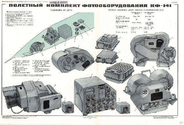 0543. Военный ретро плакат: Полетный комплект фотооборудования КФ-141