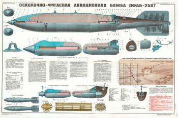 0544. Военный ретро плакат: Осколочно-фугасная авиационная бомба ОФАБ-250Т