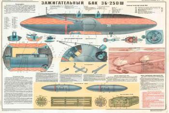 0545. Военный ретро плакат: Зажигательный бак 3Б-250 Ш