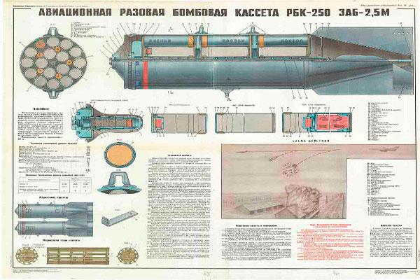 0546. Военный ретро плакат: Авиационная разовая бомбовая кассета РБК-250 ЗАБ-2,5 М