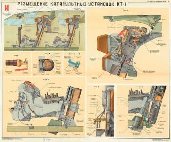 0552. Военный ретро плакат: Размещение катапультных установок КТ-1