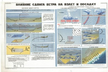 0554. Военный ретро плакат: Влияние сдвига ветра на взлет и посадку