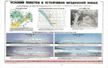 0556. Военный ретро плакат: Условия полетов в неустойчивой воздушной массе 2