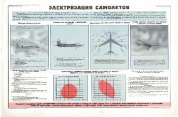 0558. Военный ретро плакат: Электризация самолетов