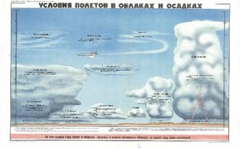 0559. Военный ретро плакат: Условия полетов в облаках и осадках