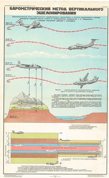 0560. Военный ретро плакат: Барометрический метод вертикального эшелонирования