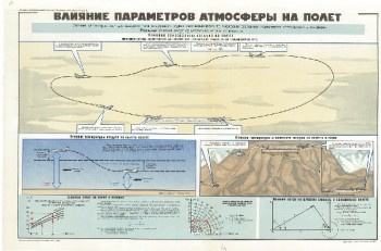 0561. Военный ретро плакат: Влияние параметров атмосферы на полет
