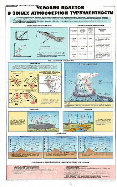 0564. Военный ретро плакат: Условия полетов в зонах атмосферной турбулентности