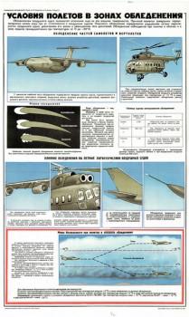 0565. Военный ретро плакат: Условия полетов в зоне обледенения