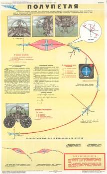 0567. Военный ретро плакат: Полупетля