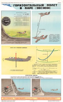 0569. Военный ретро плакат: Горизонтальный полет в паре (звеном)