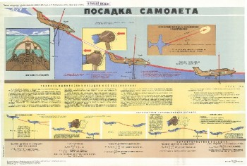 0571. Военный ретро плакат: Посадка самолета