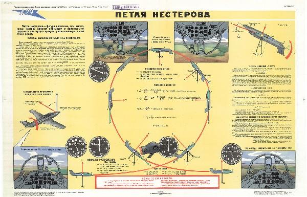 0572. Военный ретро плакат: Петля Нестерова