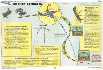0573. Военный ретро плакат: Штопор самолета