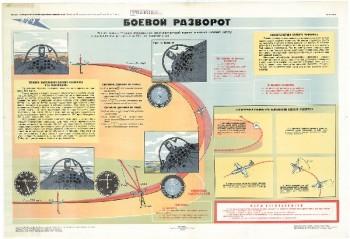 0574. Военный ретро плакат: Боевой разворот