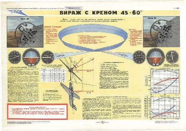 0575. Военный ретро плакат: Вираж с креном 45 - 60°