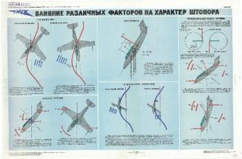 0577. Военный ретро плакат: Влияние различных факторов на характер штопора