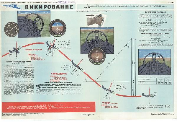 0581. Военный ретро плакат: Пикирование