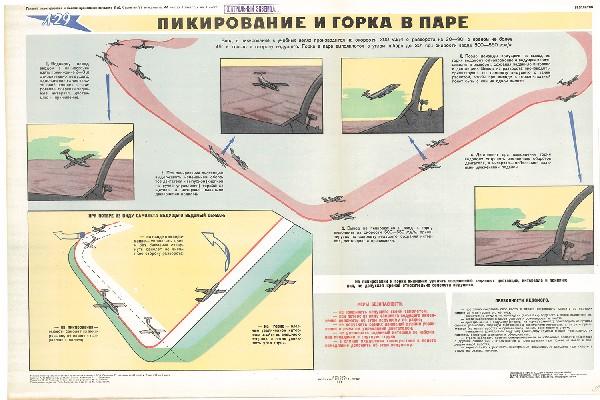 0583. Военный ретро плакат: Пикирование и горка в паре