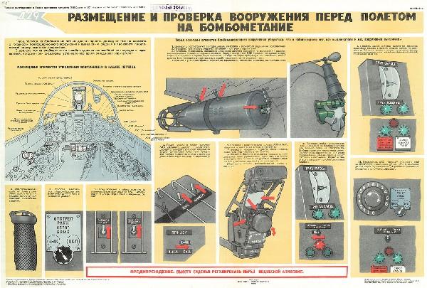 0588. Военный ретро плакат: Размещение и проверка вооружения перед полетом на бомбометание