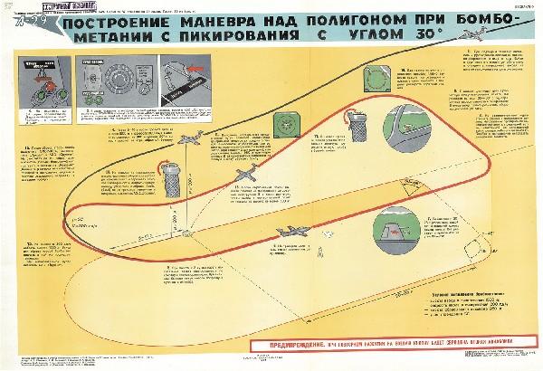 0590. Военный ретро плакат: Построение маневра над полигоном при бомбометании с пикирования с углом 30°
