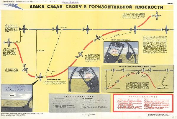 0592. Военный ретро плакат: Атака сзади сбоку в горизонтальной плоскости