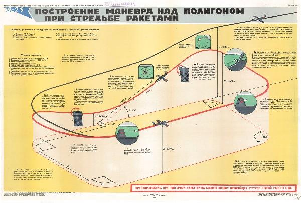 0594. Военный ретро плакат: Построение маневра над полигоном при стрельбе ракетами