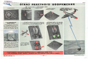 0595. Военный ретро плакат: Отказ ракетного вооружения