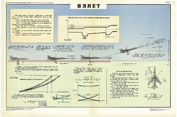 0596. Военный ретро плакат: Взлет