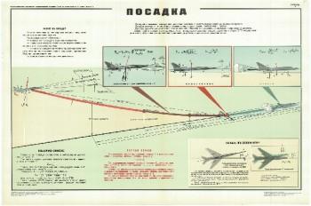 0601. Военный ретро плакат: Посадка