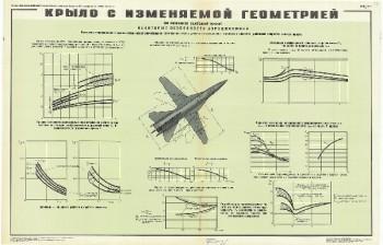 0602. Военный ретро плакат: Крыло с изменяемой геометрией