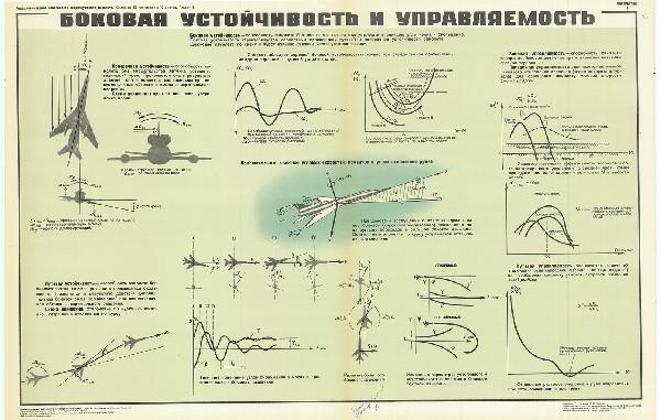 0603. Военный ретро плакат: Боковая устойчивость и управляемость