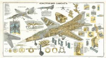 0605. Военный ретро плакат: Конструкция самолета