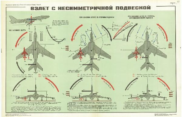 0609. Военный ретро плакат: Взлет с несимметричной подвеской