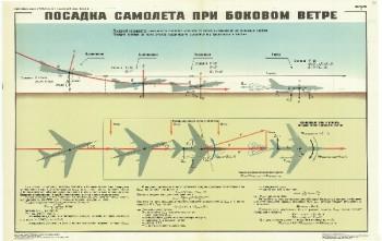 0610. Военный ретро плакат: Посадка самолета при боковом ветре