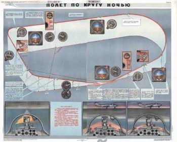 0613. Военный ретро плакат: Полет по кругу ночью