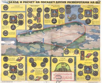 0614. Военный ретро плакат: Заход и расчет на посадку с двумя разворотами на 180°