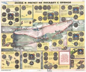 0615. Военный ретро плакат: Заход и расчет на посадку с прямой