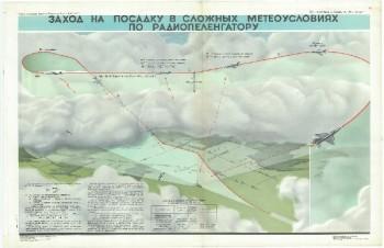 0616. Военный ретро плакат: Заход на посадку в сложных метеоусловиях по радиопеленгу