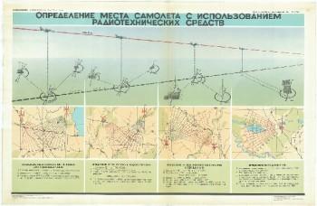 0618. Военный ретро плакат: Определение места самолета с использованием радиотехнических средств