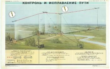 0619. Военный ретро плакат: Контроль и исправление пути