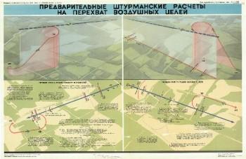 0622. Военный ретро плакат: Предварительные штурманские расчеты на перехват воздушных целей