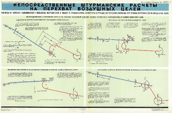 0624. Военный ретро плакат: Непосредственные штурманские расчеты на перехват воздушных целей