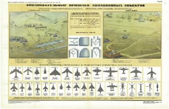 0625. Военный ретро плакат: Опознавательные признаки авиационных объектов